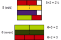 Parity of 5 and 6 Cuisenaire rods.png