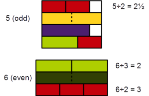 Parity (mathematics) - Image: Parity of 5 and 6 Cuisenaire rods