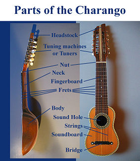 Tuning chords for