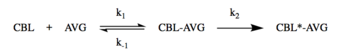 Plant CBL Inhibition.png