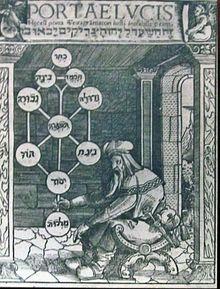 Kabbalah - Wikipedia
