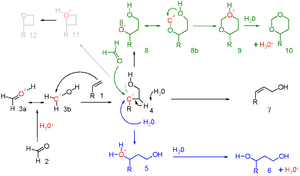 Prins reaction - Scheme 5. Prins reaction mechanism