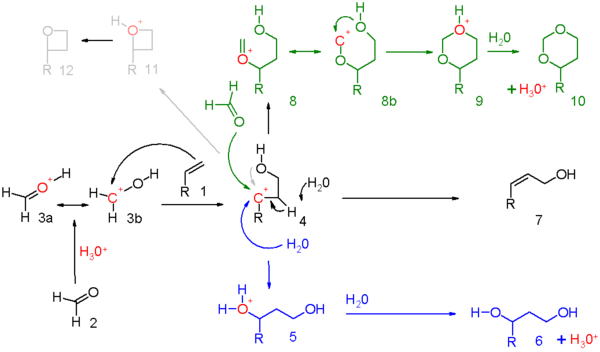 Scheme 5. Prins reaction mechanism