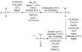 Reação GA-5 para a produção de Tabun.png