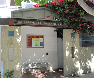 San Francisco Waldorf School - SFWS Grade School
