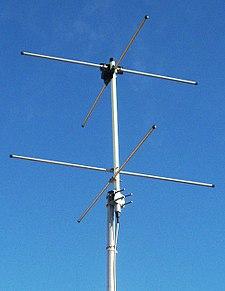 Turnstile antenna - WikiVividly