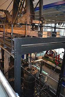 Smethwick Engine at ThinkTank Museum.jpg