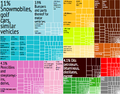 Spain Export Treemap.png