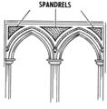Spandrels (PSF).png