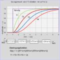 Sprungantwort 4 t1-glieder.png