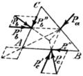 Teknisk Elasticitetslære - Pl5-fig44.png