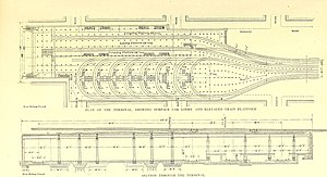 Williamsburg Bridge Trolley Terminal - A plan of the underground trolley terminal and the adjacent Essex Street subway station.