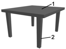 Hoge Kleine Tafel.Tafel Meubilair Wikipedia