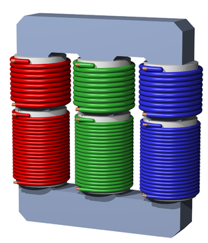 Three-phase - Three-phase transformer. Each phase has its own pair of windings.