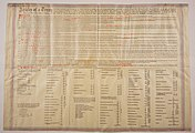 A large piece of parchment paper with detailed, small text of the treaty.