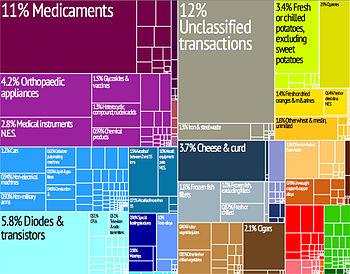 Economy of Cyprus - Wikipedia