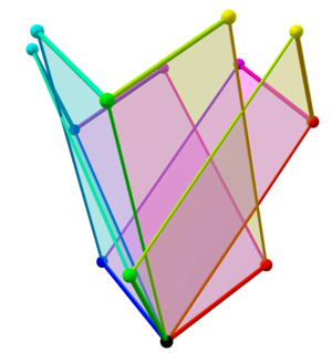 Tree of weak orderings in concertina cube 396.png