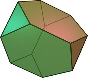 Tetrahedral symmetry - Truncated tetrahedron