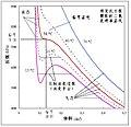 VdW liquefaction CO2.JPG