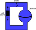 Water cap and diode.png