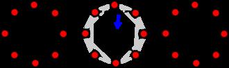 Network science - Image: Watts Strogatz rewire