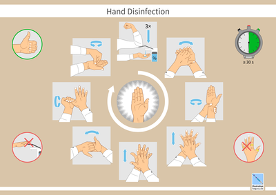 Hand Washing Wikipedia