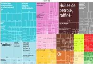 Economie Des Etats Unis Wikipedia