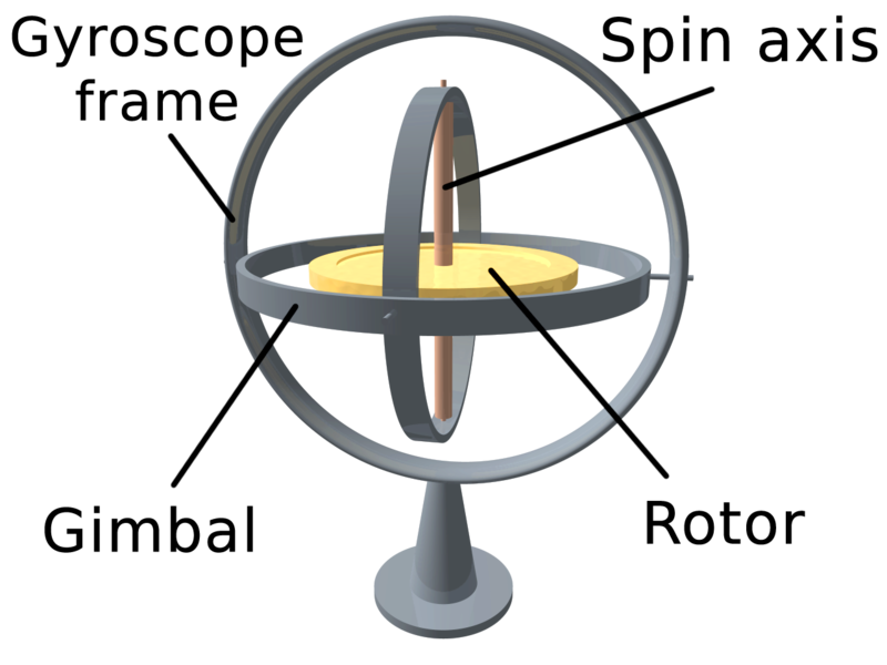 File:3D Gyroscope.png