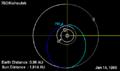 75D-Kohoutek orbit.PNG