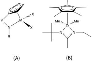 Living polymerization - a.) Shows the general form of CpA initiators with one Cp ring and a coordinated Nitrogen b.) Shows the CpA initiator used in the living polymerization of 1-hexene (5)