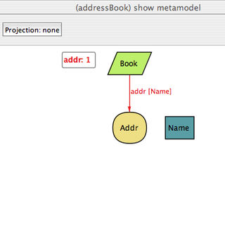 AddressBook1 MetamodelMagic.jpg