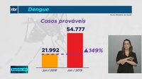 File:Alerta do Ministério da Saúde- aumentaram os casos de Dengue no Brasil.webm