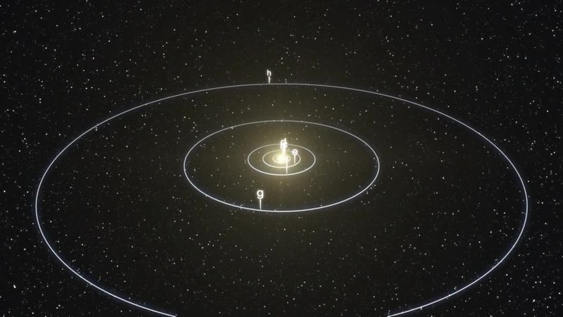 orbital paths of planets animations - photo #30