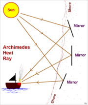 There is debate over whether or not Archimedes may have used mirrors acting as a parabolic reflector to burn ships attacking Syracuse