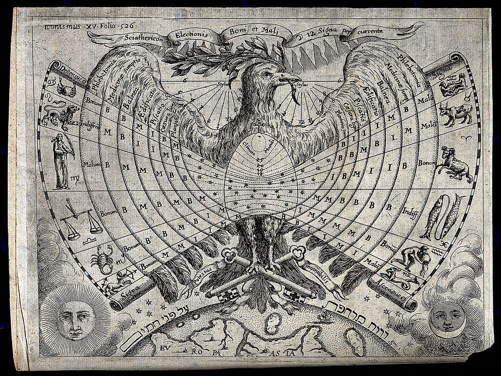Full Horoscope Chart: Astronomy; a chart for devising a horoscope. Engraving by P ,Chart