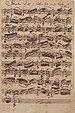 Sonata for single violin #1 in E minor BWV 1001, Johann Sebastian Bach, front page of the autograph