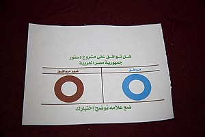 Egyptian Constitution of 2012 - Ballot of Egyptian voters used in the constitutional referendum on 22-Dec-2012
