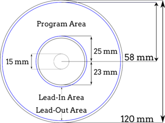 Compact Disc Digital Audio - This image of a CD-R demonstrates some of the visible features of an audio CD, including the lead-in, program area, and lead-out. A microscopic spiral of digital information begins near the disc's center and progresses toward the edge. The end of the data region and the lead-out can actually be anywhere, depending on how much data is recorded. Data-free areas of the disc and silent portions of the spiral reflect light differently, sometimes allowing track boundaries to be seen