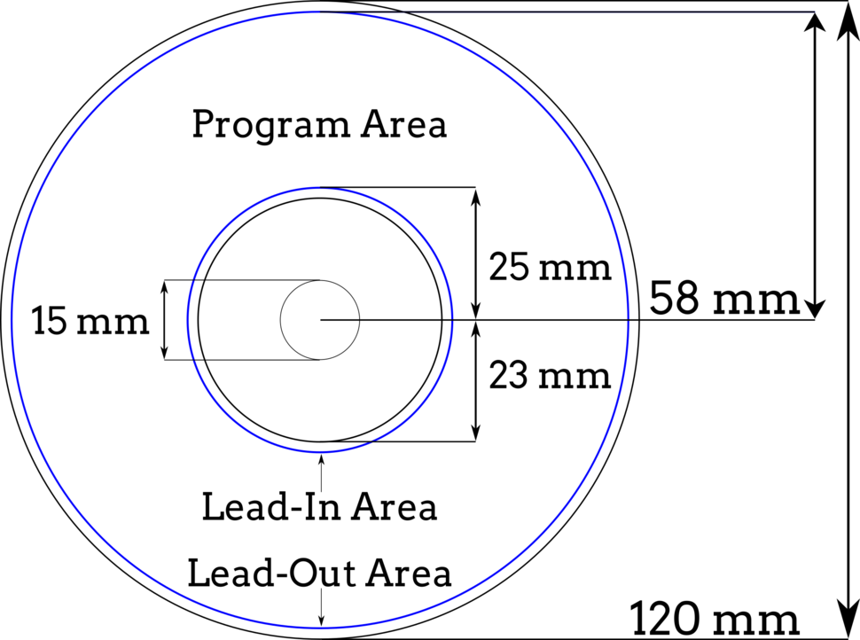 Basic Illustration and mesures of a CD