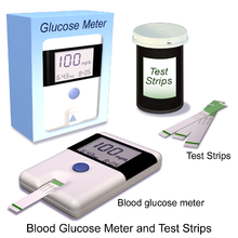 Diabetic Testing Supplies Are Left On The Kitchen Counter
