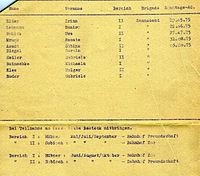 Brigadeeinteilung 3, 1975.jpg