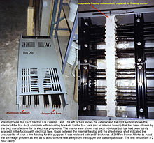 Bus Duct Wikipedia