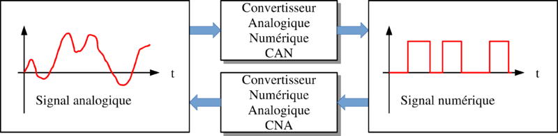 File Can Amp Cna Png Wikimedia Commons