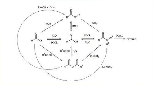 Реакции карбоновых кислот