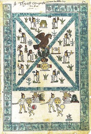 Folio 2 recto Founding of Tenochtitlan.