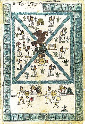 Mesoamerican literature - Founding of Tenochtitlan, Codex Mendoza