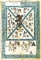 Codex Mendoza folio 2r.jpg