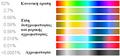 Color blindness el.png