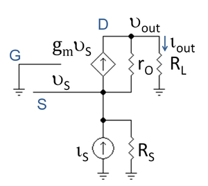 Common gate -  Figure 2: Small-signal low-frequency hybrid-pi model for amplifier driven by a Norton signal source