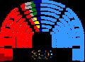Congreso de los Diputados de la VII Legislatura de España.png